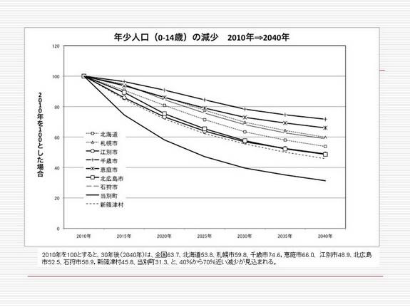 図4年少人口.jpg