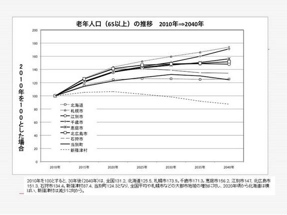 図6老年人口.jpg