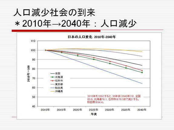 図2人口減少.jpg