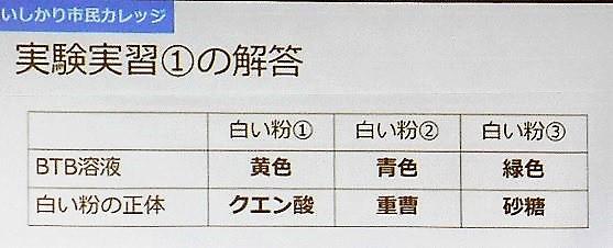 17,11,2,8.JPG